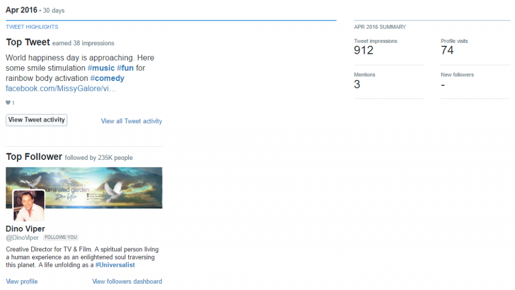 Case Study: Monthly Twitter Impressions from 912/mo to 116,000/mo in 90 Days